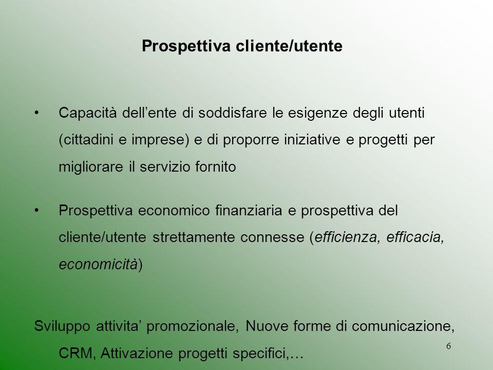 6 Prospettiva cliente/utente Capacità dellente di soddisfare le esigenze degli utenti (cittadini e imprese) e di proporre iniziative e progetti per migliorare il servizio fornito Prospettiva economico finanziaria e prospettiva del cliente/utente strettamente connesse (efficienza, efficacia, economicità) Sviluppo attivita promozionale, Nuove forme di comunicazione, CRM, Attivazione progetti specifici,…