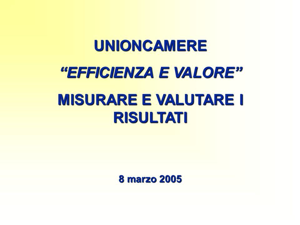 UNIONCAMERE EFFICIENZA E VALORE MISURARE E VALUTARE I RISULTATI 8 marzo 2005