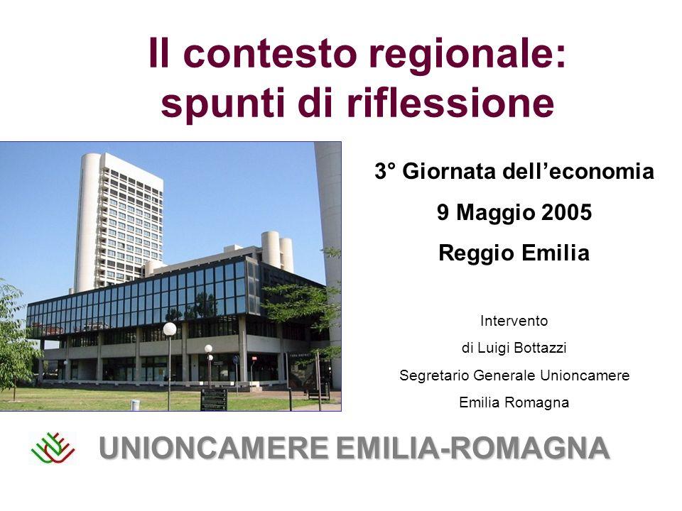 Dinamica demografica Popolazione in Emilia-Romagna Dato del 2001 censuario Fonte: Istat, Periodo: 1994-2003, Variazioni percentuali sullanno precedente
