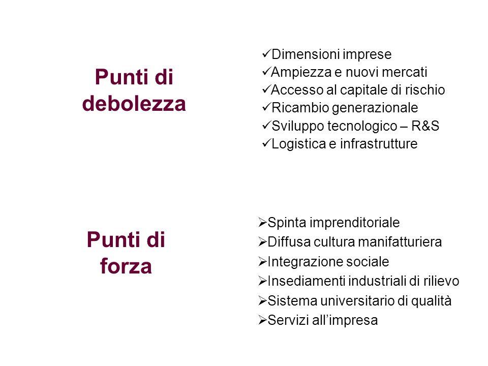 Gruppi dimpresa Fonte: Cento Studi Unioncamere Emilia-Romagna Gruppi per localizzazione della capogruppo, imprese, addetti, e valore aggiunto per territorio.