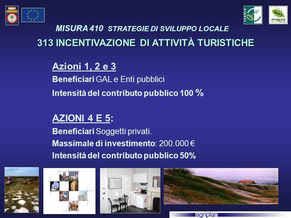 313 INCENTIVAZIONE DI ATTIVITÀ TURISTICHE Azioni 1, 2 e 3 Beneficiari GAL e Enti pubblici Intensità del contributo pubblico 100 % AZIONI 4 E 5: Beneficiari Soggetti privati.