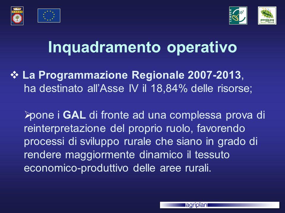 Inquadramento operativo La Programmazione Regionale 2007-2013, ha destinato allAsse IV il 18,84% delle risorse; pone i GAL di fronte ad una complessa prova di reinterpretazione del proprio ruolo, favorendo processi di sviluppo rurale che siano in grado di rendere maggiormente dinamico il tessuto economico-produttivo delle aree rurali.