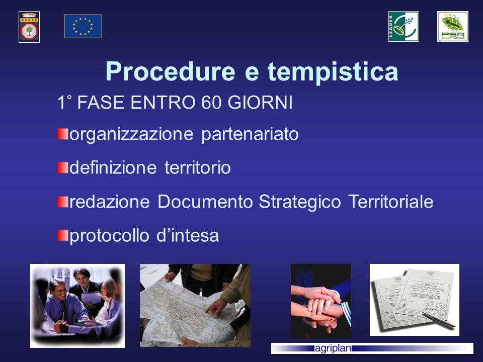 Procedure e tempistica 1° FASE ENTRO 60 GIORNI organizzazione partenariato definizione territorio redazione Documento Strategico Territoriale protocollo dintesa