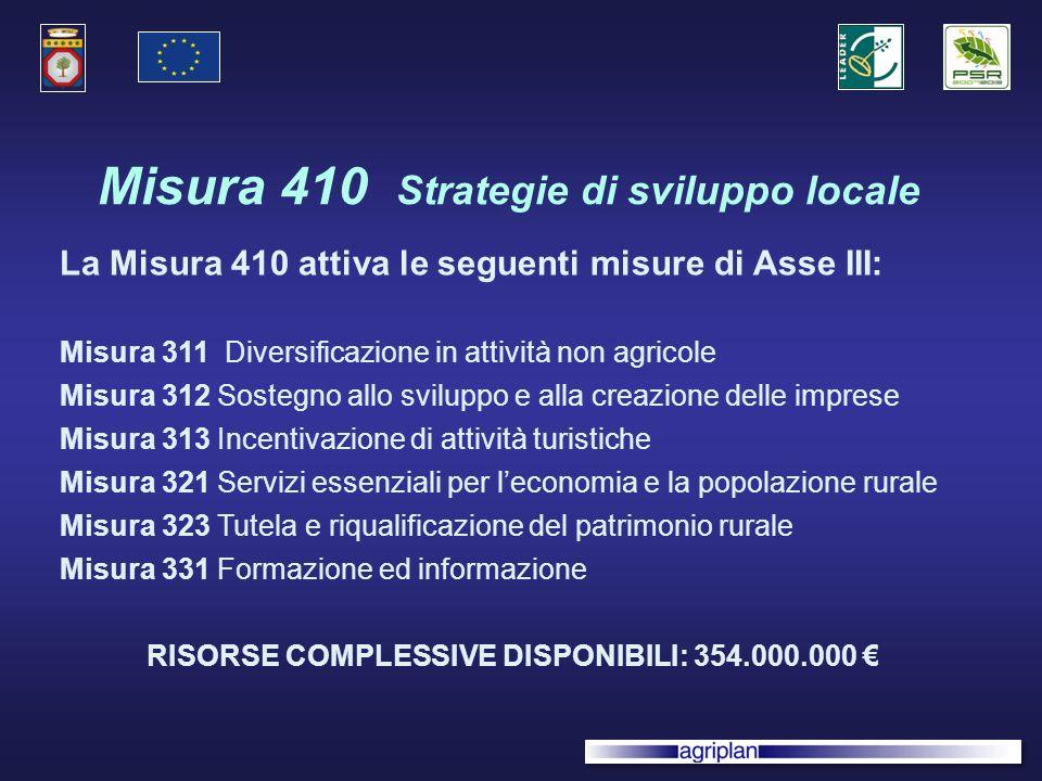 I progetti di cooperazione devono riguardare una delle seguenti azioni: cooperazione interterritoriale tra più territori appartenenti allo Stato italiano; cooperazione transnazionale tra più territori appartenenti a differenti stati membri dellUnione europea e con territori di Paesi terzi.