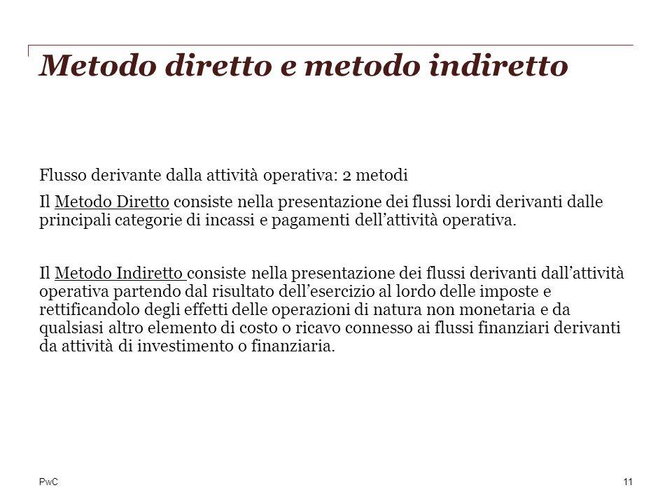 PwC Metodo diretto e metodo indiretto Flusso derivante dalla attività operativa: 2 metodi Il Metodo Diretto consiste nella presentazione dei flussi lo
