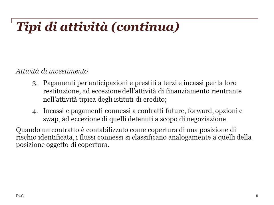 PwC Tipi di attività (continua) Attività di investimento 3.Pagamenti per anticipazioni e prestiti a terzi e incassi per la loro restituzione, ad eccez