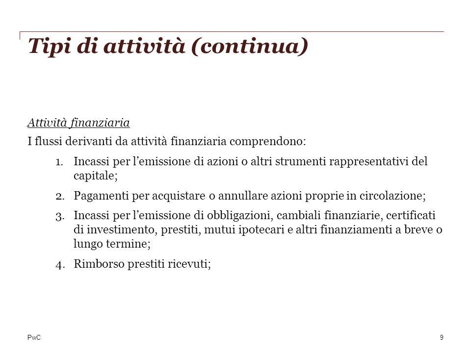 PwC Tipi di attività (continua) Attività finanziaria I flussi derivanti da attività finanziaria comprendono: 1.Incassi per lemissione di azioni o altr