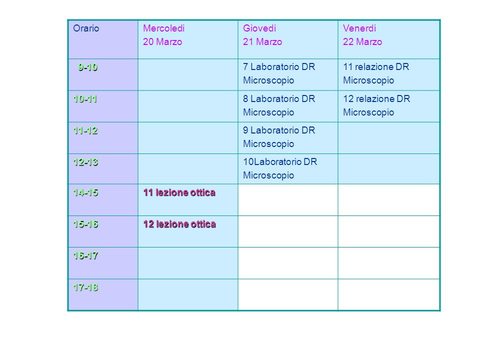 OrarioMercoledi 27 Marzo 9-10 9-10 10-11 11-12 12-13 14-1513 Termodinamica DR 15-1614 Termodinamica DR 16-1715 Film Termodinamica DR 17-1816 Film Termodinamica DR