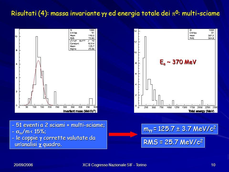 20/09/2006 XCII Cogresso Nazionale SIF - Torino 10 - 51 eventi a 2 sciami + multi-sciame; - m /m < 15%; - le coppie corrette valutate da unanalisi qua