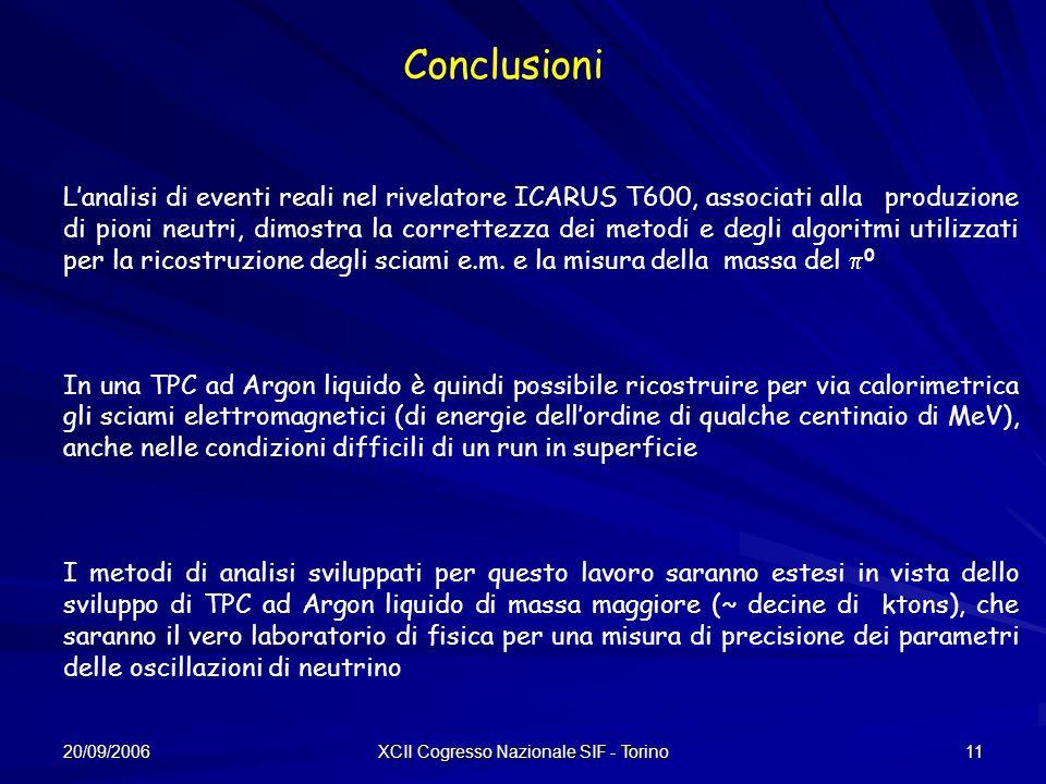 20/09/2006 XCII Cogresso Nazionale SIF - Torino 11 Conclusioni Lanalisi di eventi reali nel rivelatore ICARUS T600, associati alla produzione di pioni neutri, dimostra la correttezza dei metodi e degli algoritmi utilizzati per la ricostruzione degli sciami e.m.