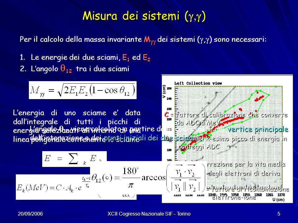 20/09/2006 XCII Cogresso Nazionale SIF - Torino 5 Misura dei sistemi ( ) M Per il calcolo della massa invariante M dei sistemi (, ) sono necessari: E 1 E 2 1.Le energie dei due sciami, E 1 ed E 2 12 2.Langolo 12 tra i due sciami Lenergia di uno sciame e data dallintegrale di tutti i picchi di energia selezionati allinterno di una linea poligonale contenente lo sciame C = fattore di calibrazione che converte da ADC a MeV da ADC a MeV A k = area del k-esimo picco di energia in conteggi ADC conteggi ADC e (t k -t 0 / e ) = correzione per la vita media e degli elettroni di deriva e degli elettroni di deriva 1+k Q (dE/dx) = fattore di ricombinazione elettrone-ione elettrone-ione vertice principale Langolo 12 viene calcolato a partire dalle coordinate del vertice principale punti iniziali dei due sciami dellinterazione e dei punti iniziali dei due sciami
