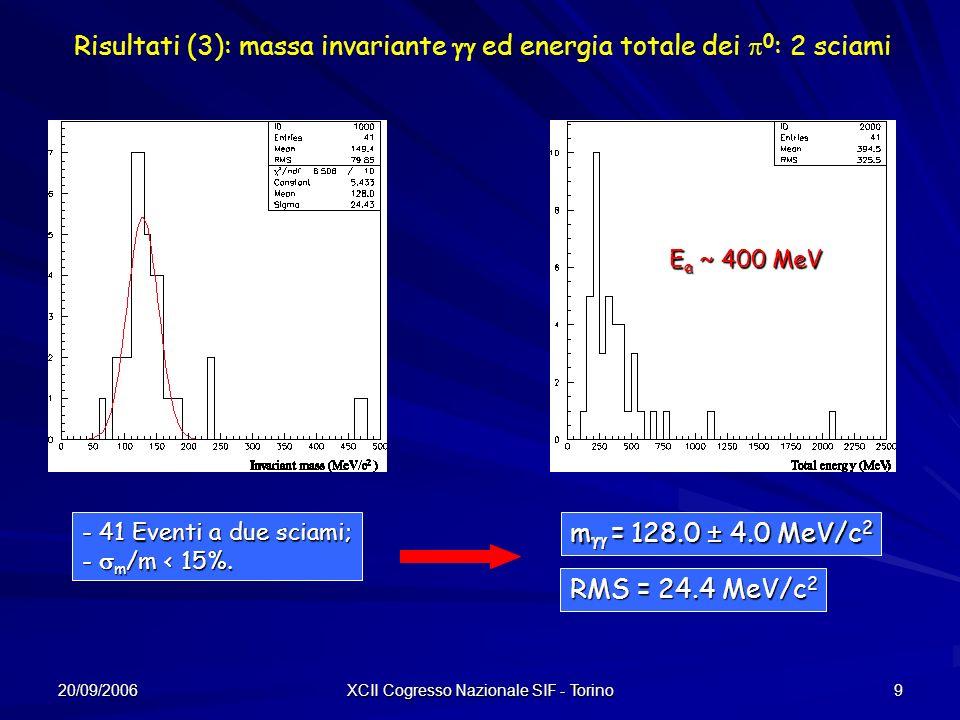 20/09/2006 XCII Cogresso Nazionale SIF - Torino 9 Risultati (3): massa invariante ed energia totale dei 0 : 2 sciami - 41 Eventi a due sciami; - m /m < 15%.