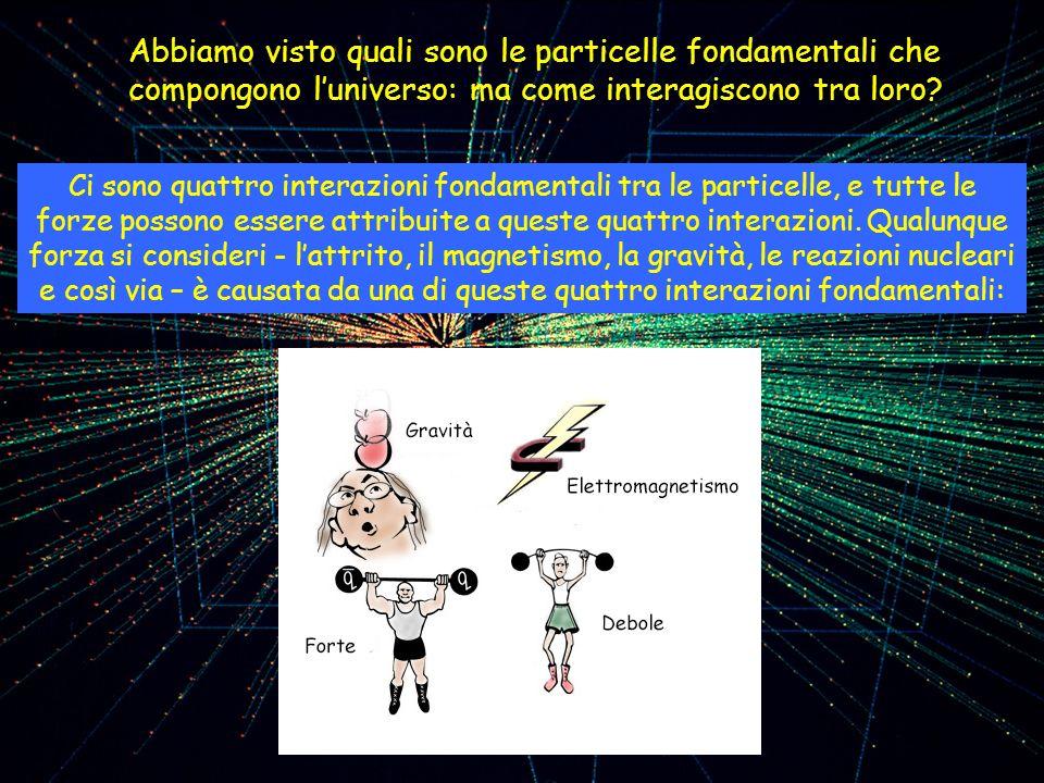 Ci sono quattro interazioni fondamentali tra le particelle, e tutte le forze possono essere attribuite a queste quattro interazioni. Qualunque forza s