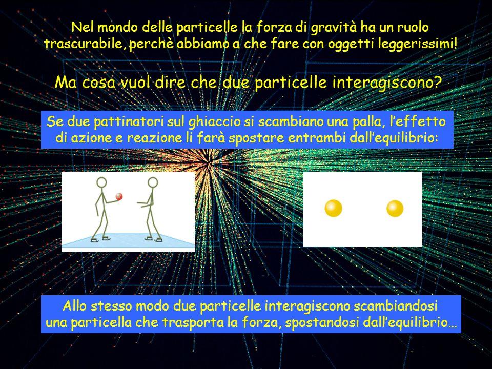 Nel mondo delle particelle la forza di gravità ha un ruolo trascurabile, perchè abbiamo a che fare con oggetti leggerissimi! Ma cosa vuol dire che due
