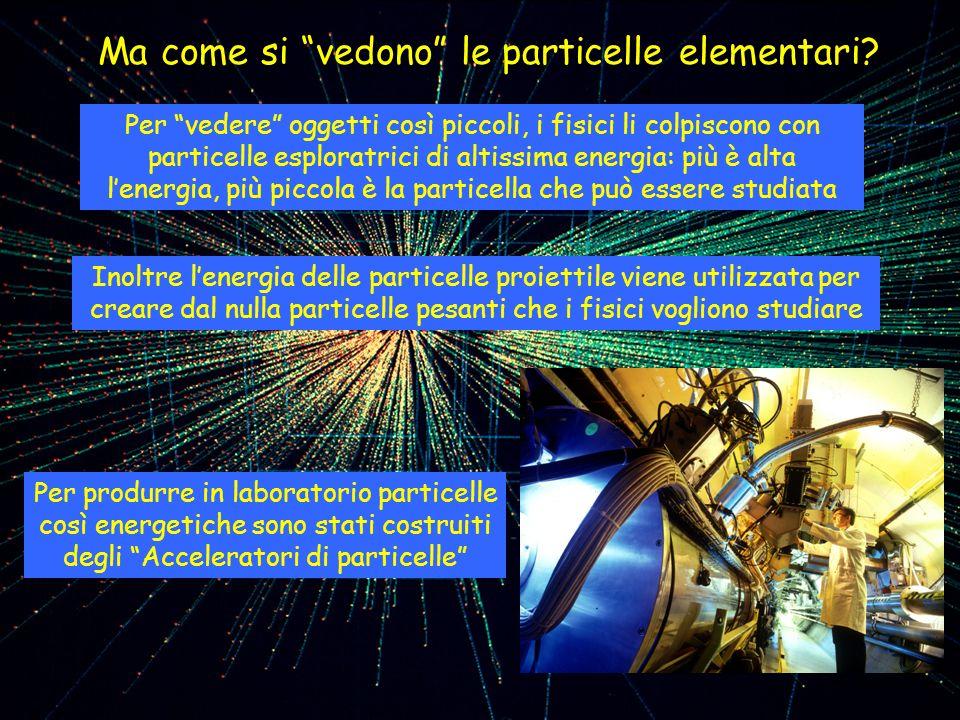 Ma come si vedono le particelle elementari? Per vedere oggetti così piccoli, i fisici li colpiscono con particelle esploratrici di altissima energia:
