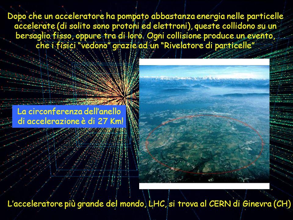 Dopo che un acceleratore ha pompato abbastanza energia nelle particelle accelerate (di solito sono protoni ed elettroni), queste collidono su un bersa