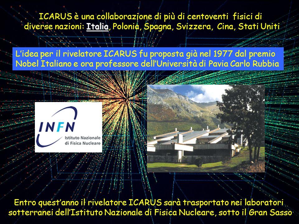 ICARUS è una collaborazione di più di centoventi fisici di Italia diverse nazioni: Italia, Polonia, Spagna, Svizzera, Cina, Stati Uniti Lidea per il r