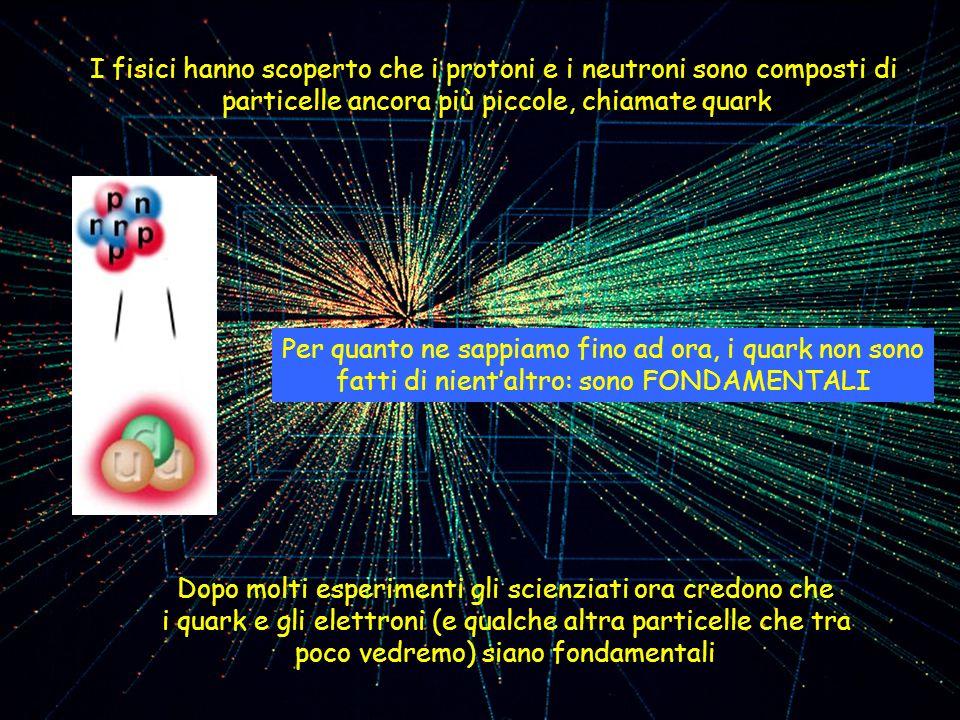 La forza elettromagnetica fa si che oggetti con la stessa carica si respingano e che oggetti con carica opposta si attraggano Ad esempio la forza che tiene uniti gli atomi e che rende la materia solida e impenetrabile è di natura elettromagnetica!