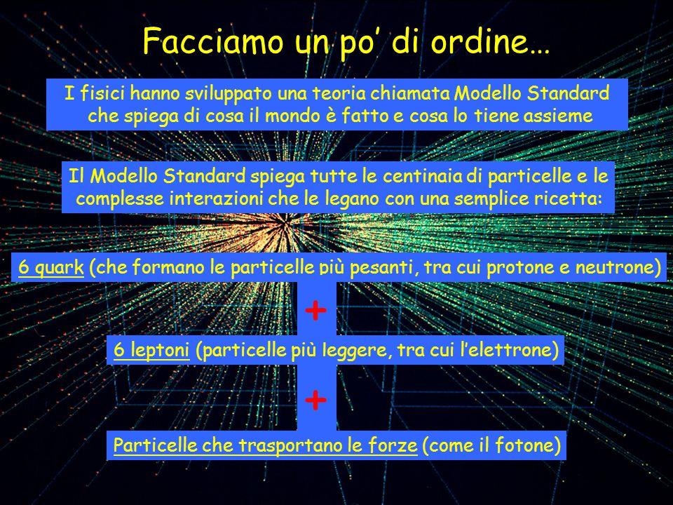 Potete trovare questa presentazione sul sito di ICARUS – Pavia: www.pv.infn.it/~icarus Le trovate nel menu Public nella colonna di sinistra