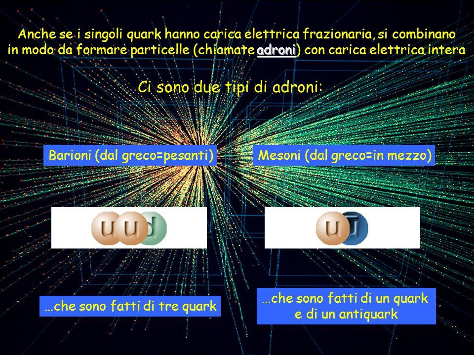Leptoni Sono un altra famiglia di particelle di materia, che a differenza dei quark non stanno uniti ma preferiscono vivere da soli… Ci sono sei leptoni, tre con carica elettrica e tre neutri lelettrone Il leptone carico più famoso e lelettrone, che già abbiamo incontrato.