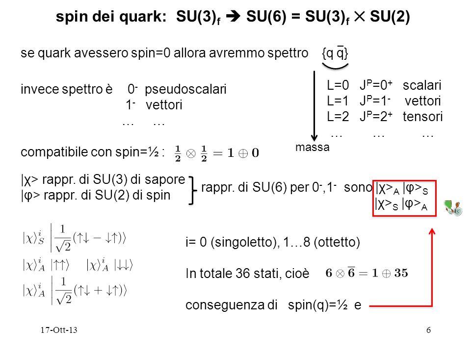 17-Ott-137 SU(6) e spettro dei mesoni quarkstati 1/2 (ud ± du)π + ρ + -1/2 (du ± ud)π - ρ - ½ [(dd-uu) ± (dd-uu)]π 0 ρ 0 1/6 [(uu+dd+ss) ± (uu+dd+ss)]η 1 ω 1 1/(23) [(uu+dd-2ss) ± (uu+dd-2ss)]η 8 ω 8 1/2 (us ± su)K + K* + 1/2 (ds ± sd)K 0 K* 0 -1/2 (su ± us)K - K* - -1/2 (sd ± ds)K 0 K* 0