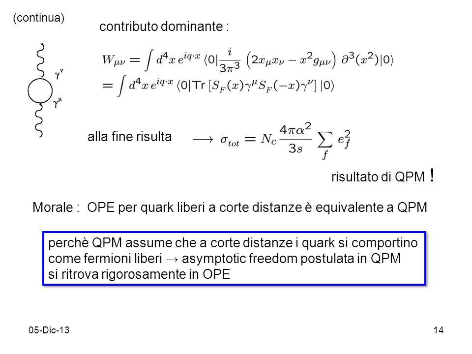 05-Dic-1314 alla fine risulta Morale : OPE per quark liberi a corte distanze è equivalente a QPM perchè QPM assume che a corte distanze i quark si comportino come fermioni liberi asymptotic freedom postulata in QPM si ritrova rigorosamente in OPE perchè QPM assume che a corte distanze i quark si comportino come fermioni liberi asymptotic freedom postulata in QPM si ritrova rigorosamente in OPE contributo dominante : (continua) risultato di QPM !