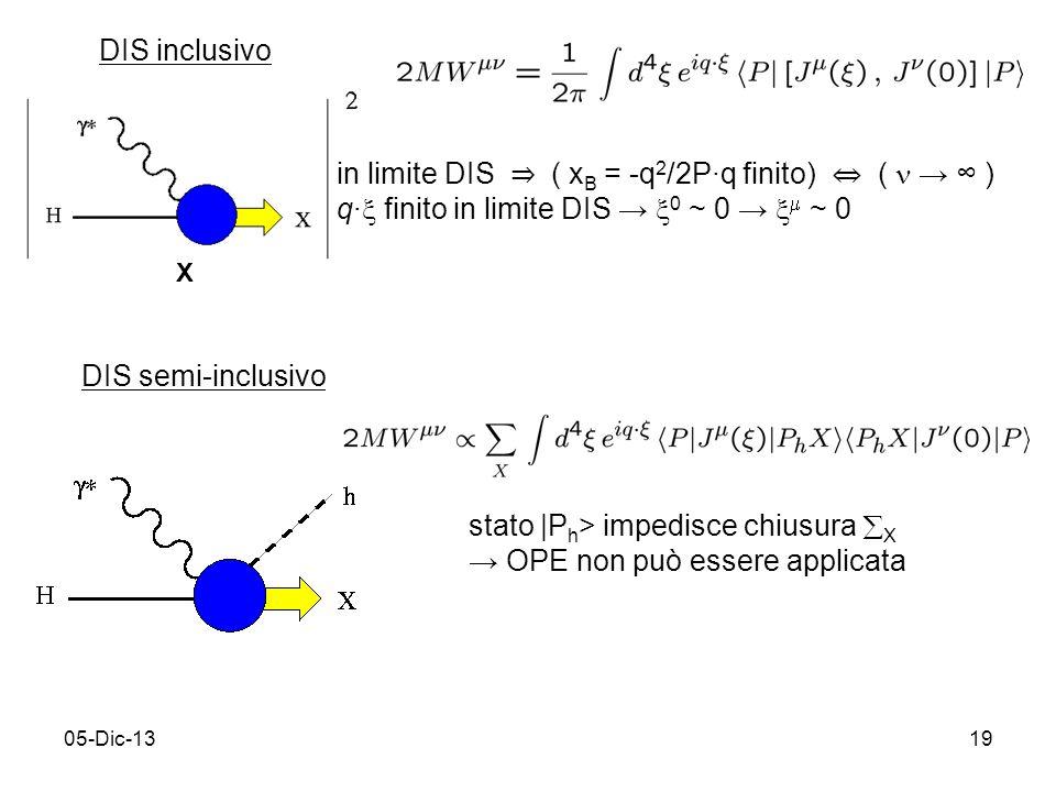 05-Dic-1319 DIS inclusivo X in limite DIS ( x B = -q 2 /2Pq finito) ( ) q finito in limite DIS 0 ~ 0 ~ 0 DIS semi-inclusivo stato |P h > impedisce chiusura X OPE non può essere applicata