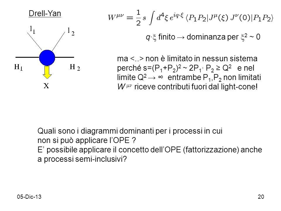 05-Dic-1320 Drell-Yan q finito dominanza per 2 ~ 0 ma non è limitato in nessun sistema perché s=(P 1 +P 2 ) 2 ~ 2P 1 P 2 Q 2 e nel limite Q 2 entrambe P 1,P 2 non limitati W riceve contributi fuori dal light-cone.