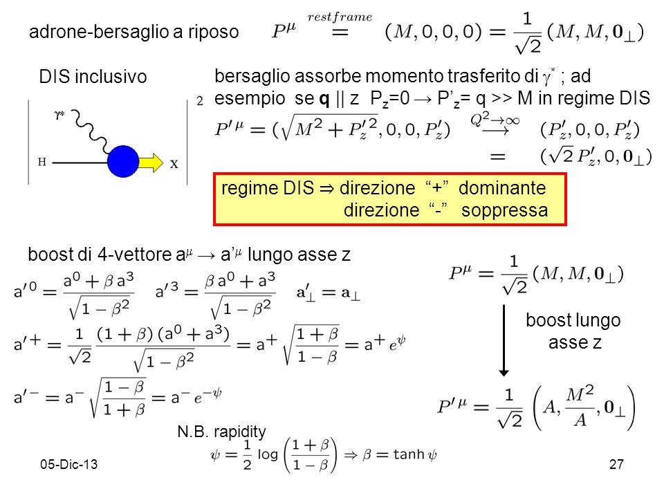05-Dic-1327 adrone-bersaglio a riposo DIS inclusivo bersaglio assorbe momento trasferito di * ; ad esempio se q || z P z =0 P z = q >> M in regime DIS regime DIS direzione + dominante direzione - soppressa boost di 4-vettore a a lungo asse z boost lungo asse z N.B.