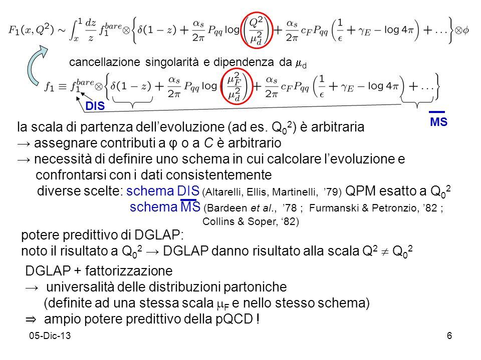05-Dic-1327 adrone-bersaglio a riposo DIS inclusivo bersaglio assorbe momento trasferito di * ; ad esempio se q    z P z =0 P z = q >> M in regime DIS regime DIS direzione + dominante direzione - soppressa boost di 4-vettore a a lungo asse z boost lungo asse z N.B.