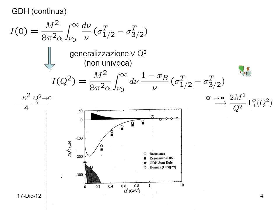 17-Dic-124 GDH (continua) generalizzazione Q 2 (non univoca) Q 2