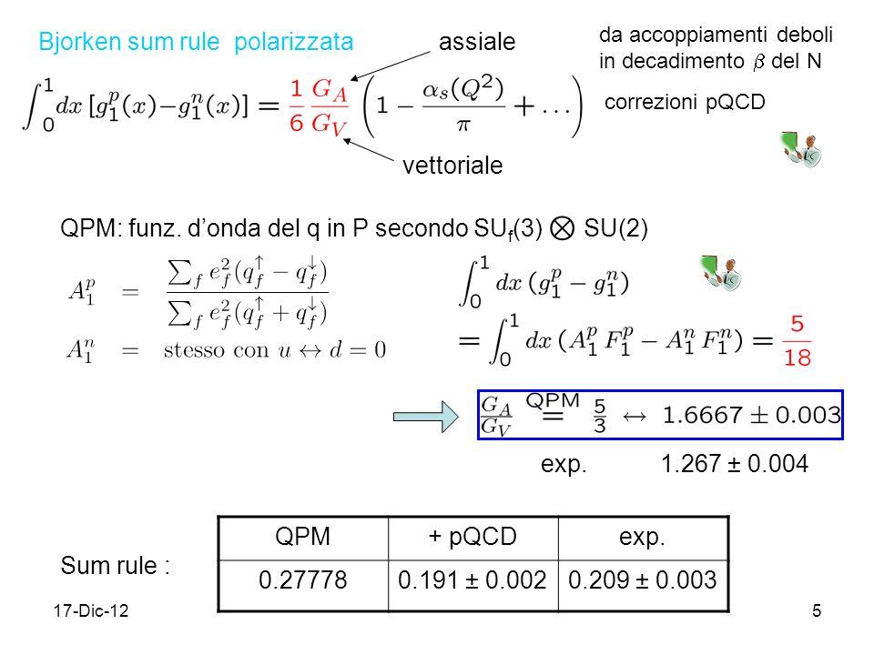 17-Dic-125 Bjorken sum rule polarizzataassiale vettoriale da accoppiamenti deboli in decadimento del N QPM: funz. donda del q in P secondo SU f (3) SU
