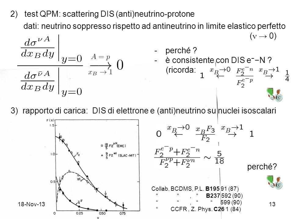 18-Nov-1313 2) test QPM: scattering DIS (anti)neutrino-protone dati: neutrino soppresso rispetto ad antineutrino in limite elastico perfetto ( 0) -perché .