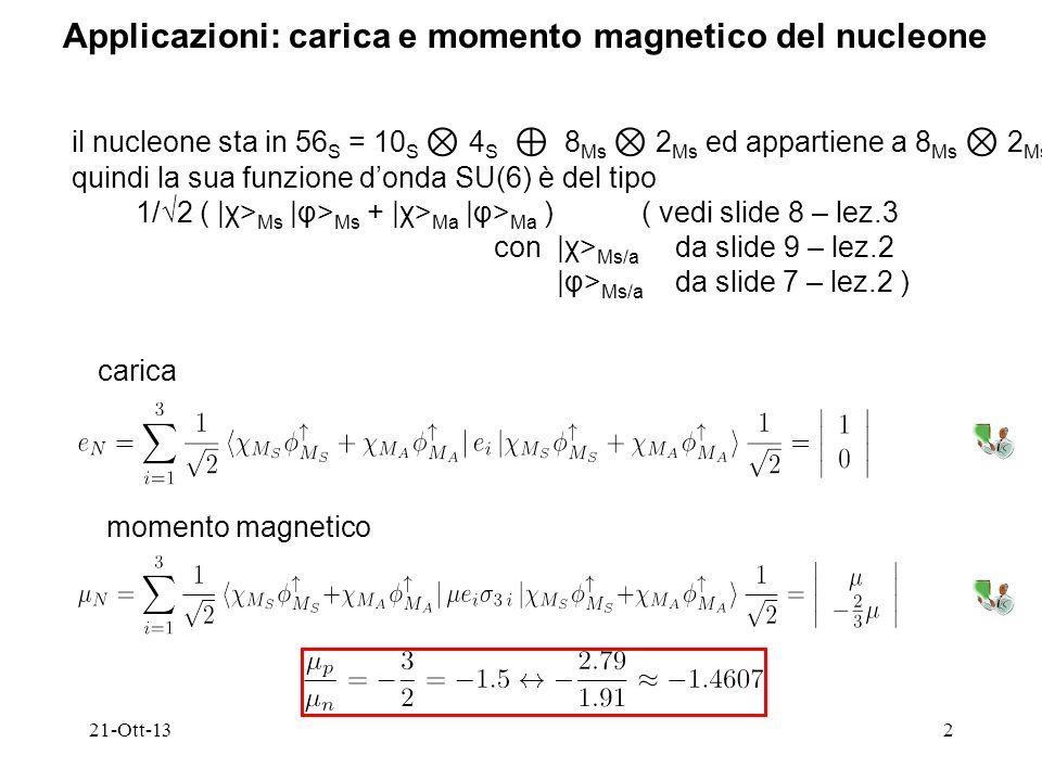 21-Ott-132 Applicazioni: carica e momento magnetico del nucleone il nucleone sta in 56 S = 10 S 4 S 8 Ms 2 Ms ed appartiene a 8 Ms 2 Ms quindi la sua funzione donda SU(6) è del tipo 1/2 ( |χ> Ms |φ> Ms + |χ> Ma |φ> Ma ) ( vedi slide 8 – lez.3 con |χ> Ms/a da slide 9 – lez.2 |φ> Ms/a da slide 7 – lez.2 ) carica momento magnetico