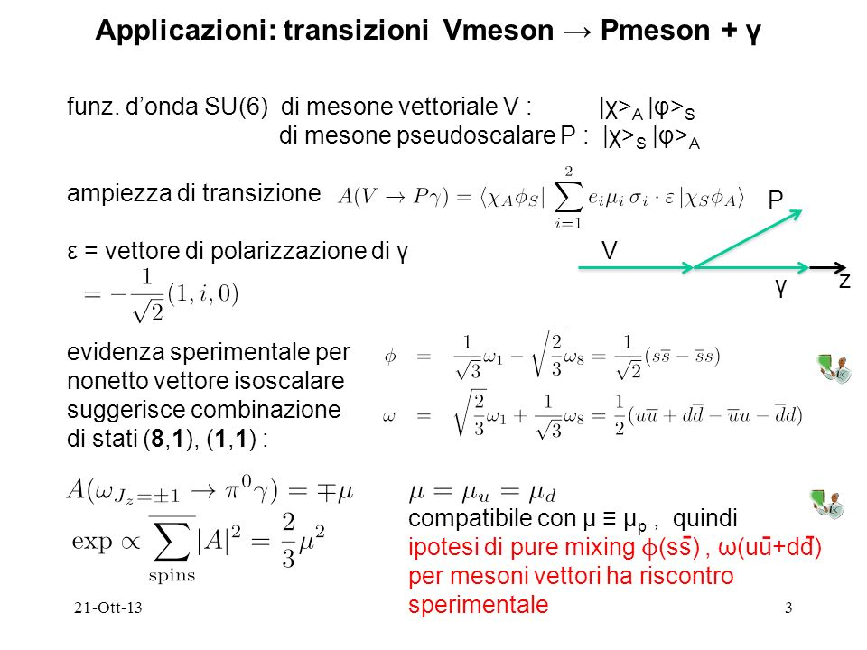 21-Ott-133 Applicazioni: transizioni Vmeson Pmeson + γ funz. donda SU(6) di mesone vettoriale V : |χ> A |φ> S di mesone pseudoscalare P : |χ> S |φ> A