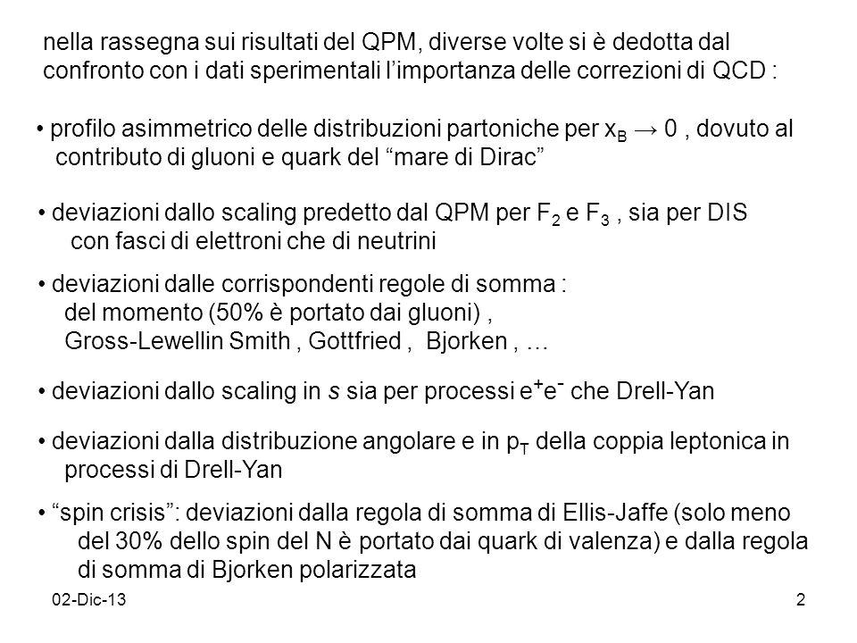 02-Dic-132 nella rassegna sui risultati del QPM, diverse volte si è dedotta dal confronto con i dati sperimentali limportanza delle correzioni di QCD : profilo asimmetrico delle distribuzioni partoniche per x B 0, dovuto al contributo di gluoni e quark del mare di Dirac deviazioni dallo scaling predetto dal QPM per F 2 e F 3, sia per DIS con fasci di elettroni che di neutrini deviazioni dalle corrispondenti regole di somma : del momento (50% è portato dai gluoni), Gross-Lewellin Smith, Gottfried, Bjorken, … deviazioni dallo scaling in s sia per processi e + e - che Drell-Yan deviazioni dalla distribuzione angolare e in p T della coppia leptonica in processi di Drell-Yan spin crisis: deviazioni dalla regola di somma di Ellis-Jaffe (solo meno del 30% dello spin del N è portato dai quark di valenza) e dalla regola di somma di Bjorken polarizzata