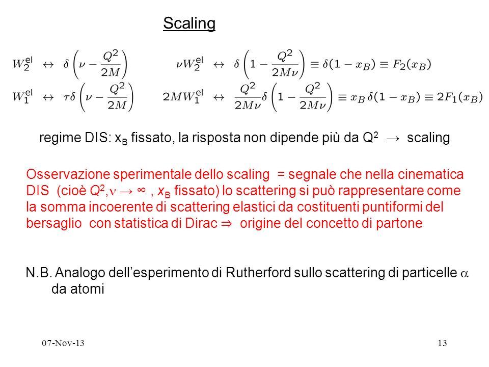 07-Nov-1313 Scaling Osservazione sperimentale dello scaling = segnale che nella cinematica DIS (cioè Q 2,, x B fissato) lo scattering si può rappresentare come la somma incoerente di scattering elastici da costituenti puntiformi del bersaglio con statistica di Dirac origine del concetto di partone N.B.
