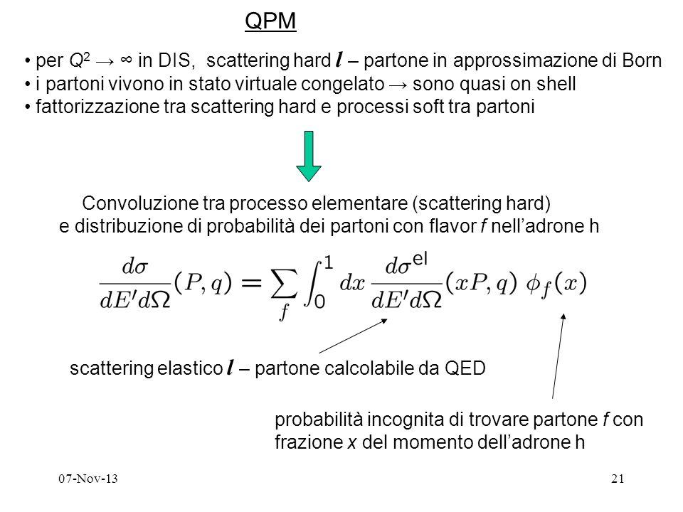 07-Nov-1321 QPM per Q 2 in DIS, scattering hard l – partone in approssimazione di Born i partoni vivono in stato virtuale congelato sono quasi on shell fattorizzazione tra scattering hard e processi soft tra partoni Convoluzione tra processo elementare (scattering hard) e distribuzione di probabilità dei partoni con flavor f nelladrone h scattering elastico l – partone calcolabile da QED probabilità incognita di trovare partone f con frazione x del momento delladrone h