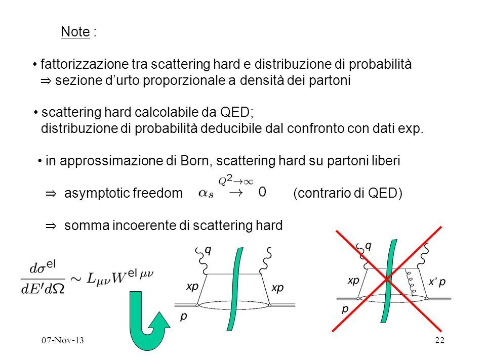 07-Nov-1322 Note : fattorizzazione tra scattering hard e distribuzione di probabilità sezione durto proporzionale a densità dei partoni scattering hard calcolabile da QED; distribuzione di probabilità deducibile dal confronto con dati exp.