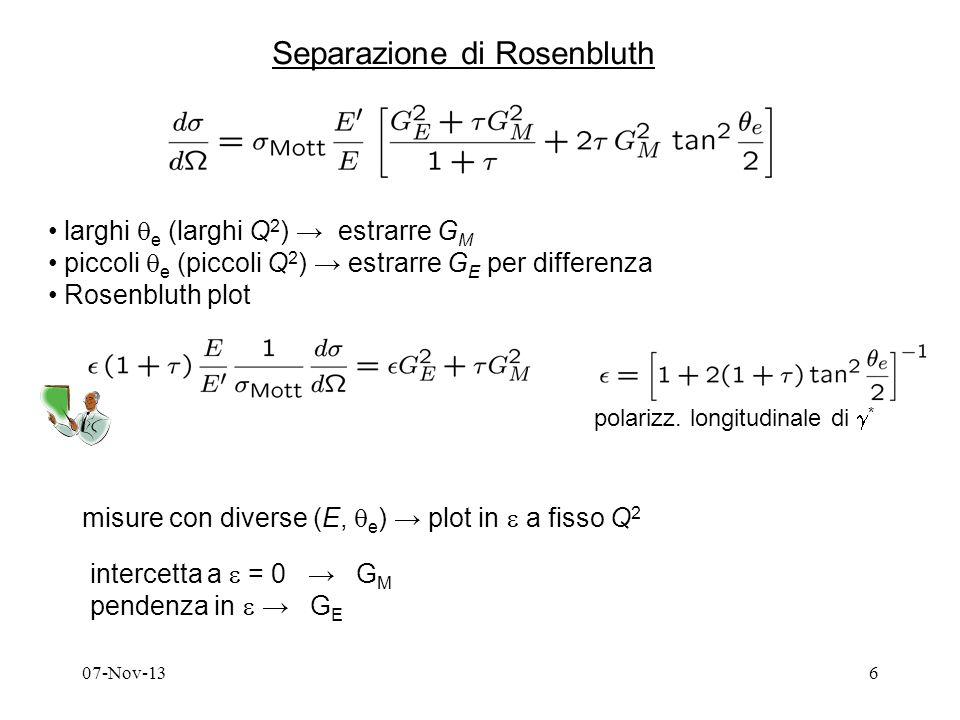 07-Nov-136 Separazione di Rosenbluth larghi e (larghi Q 2 ) estrarre G M piccoli e (piccoli Q 2 ) estrarre G E per differenza Rosenbluth plot polarizz.