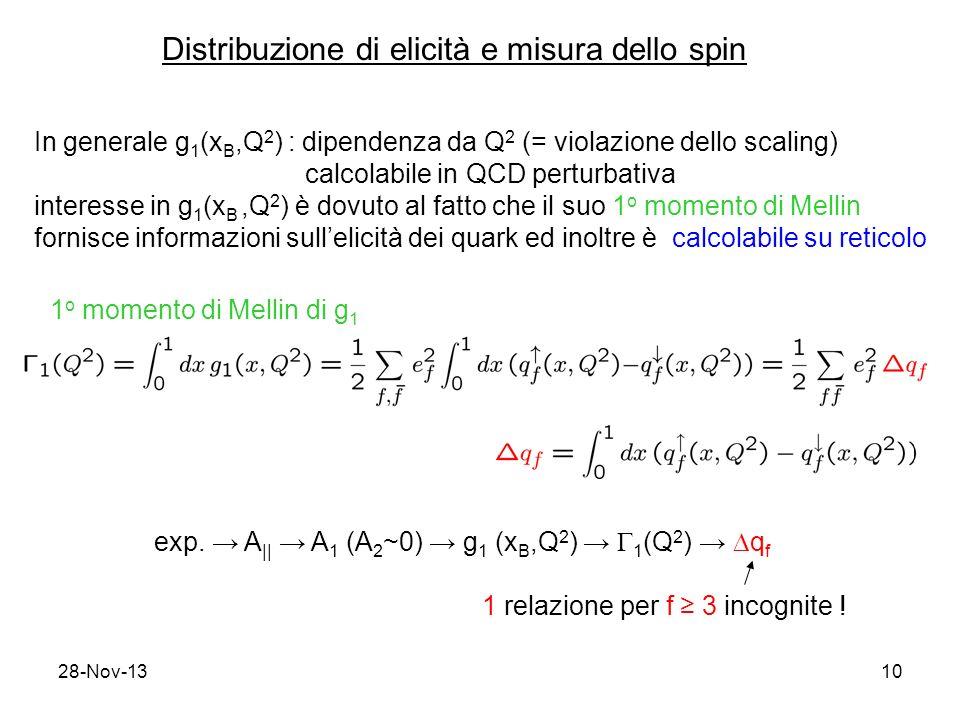 28-Nov-1310 In generale g 1 (x B,Q 2 ) : dipendenza da Q 2 (= violazione dello scaling) calcolabile in QCD perturbativa interesse in g 1 (x B,Q 2 ) è dovuto al fatto che il suo 1 o momento di Mellin fornisce informazioni sullelicità dei quark ed inoltre è calcolabile su reticolo 1 o momento di Mellin di g 1 Distribuzione di elicità e misura dello spin exp.