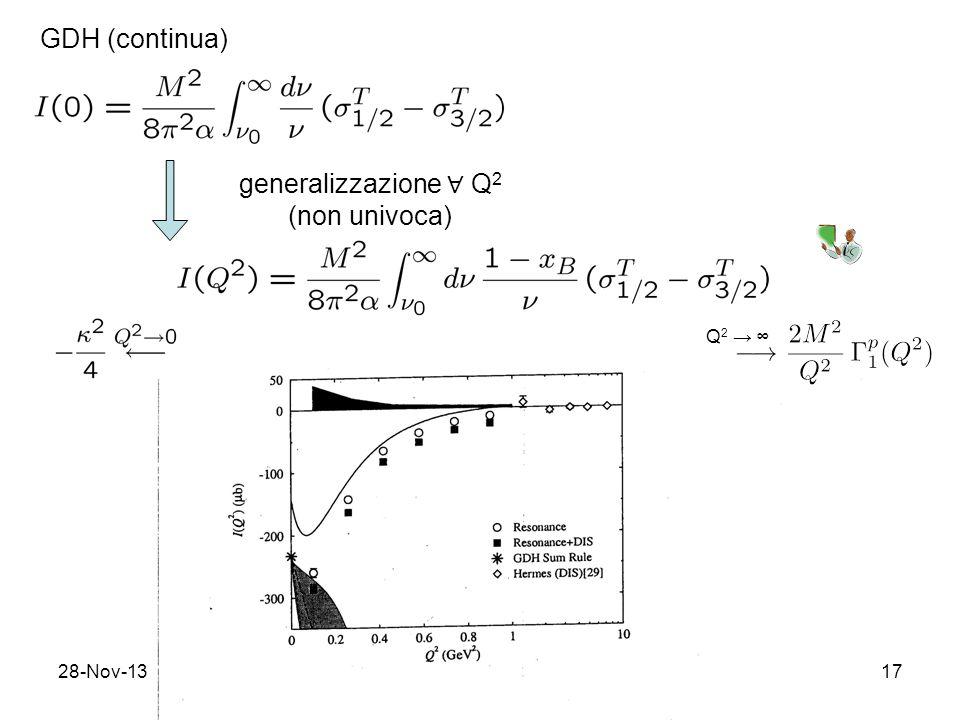 28-Nov-1317 GDH (continua) generalizzazione Q 2 (non univoca) Q 2