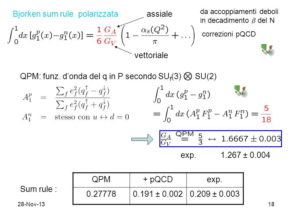 28-Nov-1318 Bjorken sum rule polarizzataassiale vettoriale da accoppiamenti deboli in decadimento del N QPM: funz. donda del q in P secondo SU f (3) S