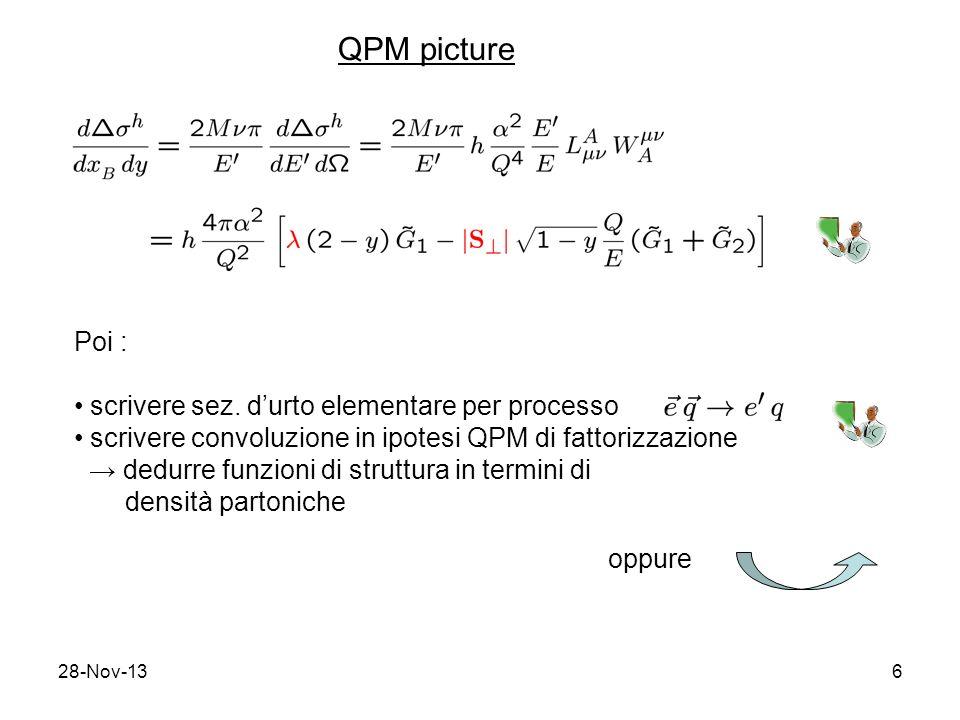28-Nov-136 QPM picture Poi : scrivere sez. durto elementare per processo scrivere convoluzione in ipotesi QPM di fattorizzazione dedurre funzioni di s