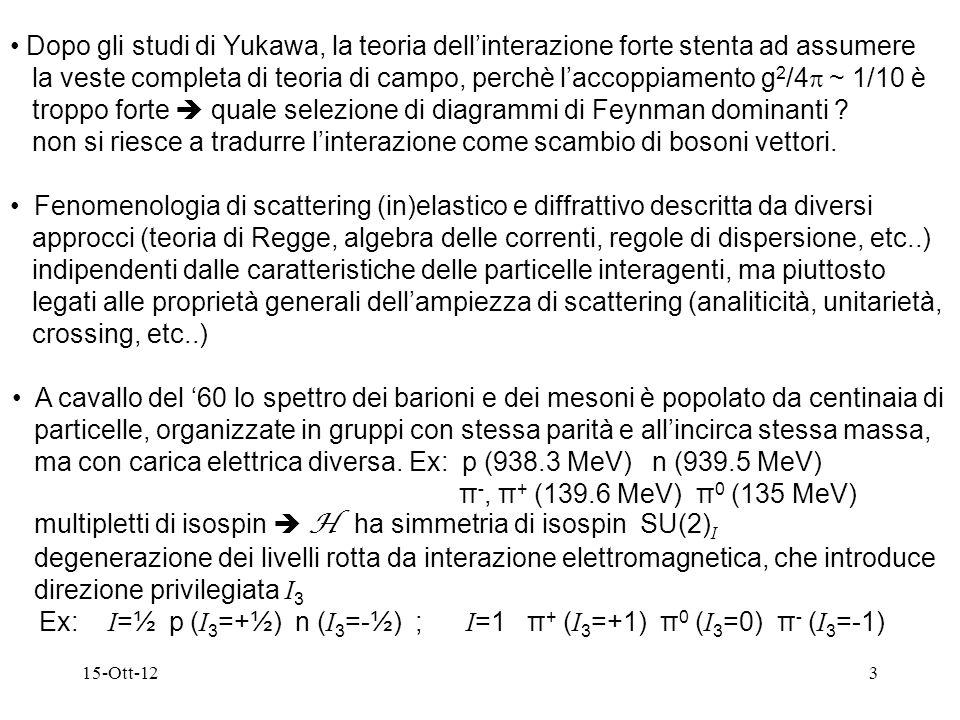 15-Ott-124 notazione spettroscopica J P (P parity) Nonetto interpretabile come ottetto + singoletto (η) rappresentazioni di SU(3) ( da SU(2) I a SU(3) con S ) I3I3 ipercarica Y = B+S (B numero barionico) Spettro dei mesoni mesoni pseudoscalari J P =0 - Massa (MeV) 140 500 550 960 nuovo numero quantico S stranezza 1 0 -½½01