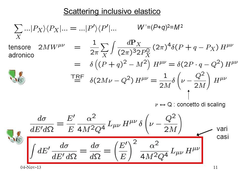 04-Nov-1311 Scattering inclusivo elastico W =(P+q) 2 =M 2 tensore adronico Q : concetto di scaling vari casi