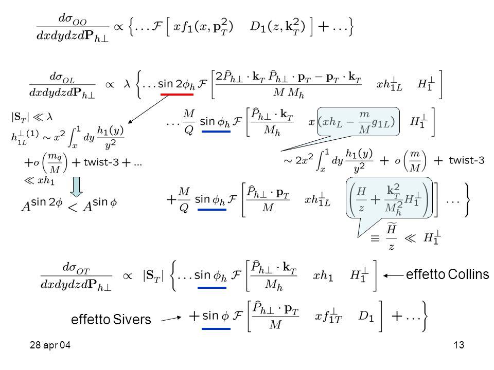28 apr 0413 effetto Collins effetto Sivers