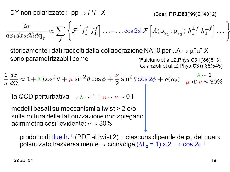 28 apr 0418 DY non polarizzato : pp .