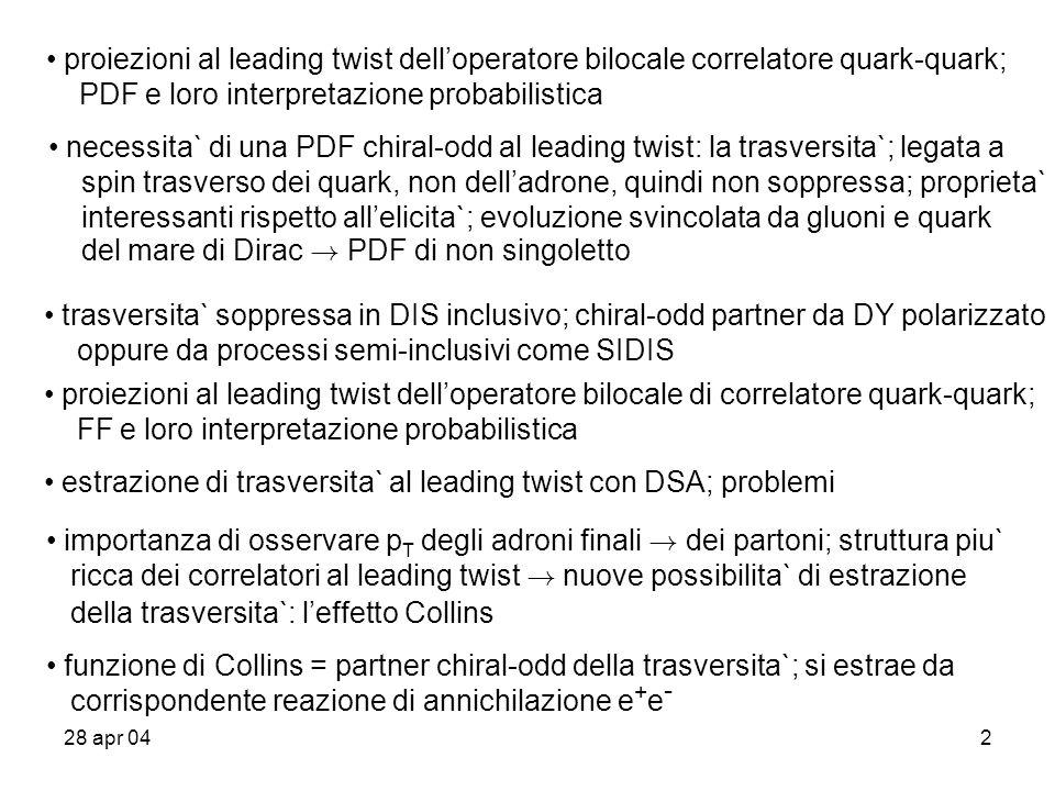 28 apr 042 proiezioni al leading twist delloperatore bilocale correlatore quark-quark; PDF e loro interpretazione probabilistica necessita` di una PDF chiral-odd al leading twist: la trasversita`; legata a spin trasverso dei quark, non delladrone, quindi non soppressa; proprieta` interessanti rispetto allelicita`; evoluzione svincolata da gluoni e quark del mare di Dirac .