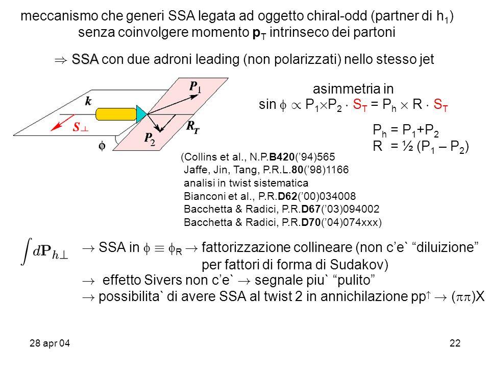 28 apr 0422 SSA ) SSA con due adroni leading (non polarizzati) nello stesso jet asimmetria in sin / P 1 £ P 2 ¢ S T = P h £ R ¢ S T P h = P 1 +P 2 R = ½ (P 1 – P 2 ) (Collins et al., N.P.B420(94)565 Jaffe, Jin, Tang, P.R.L.80(98)1166 analisi in twist sistematica Bianconi et al., P.R.D62(00)034008 Bacchetta & Radici, P.R.D67(03)094002 Bacchetta & Radici, P.R.D70(04)074xxx) meccanismo che generi SSA legata ad oggetto chiral-odd (partner di h 1 ) senza coinvolgere momento p T intrinseco dei partoni .